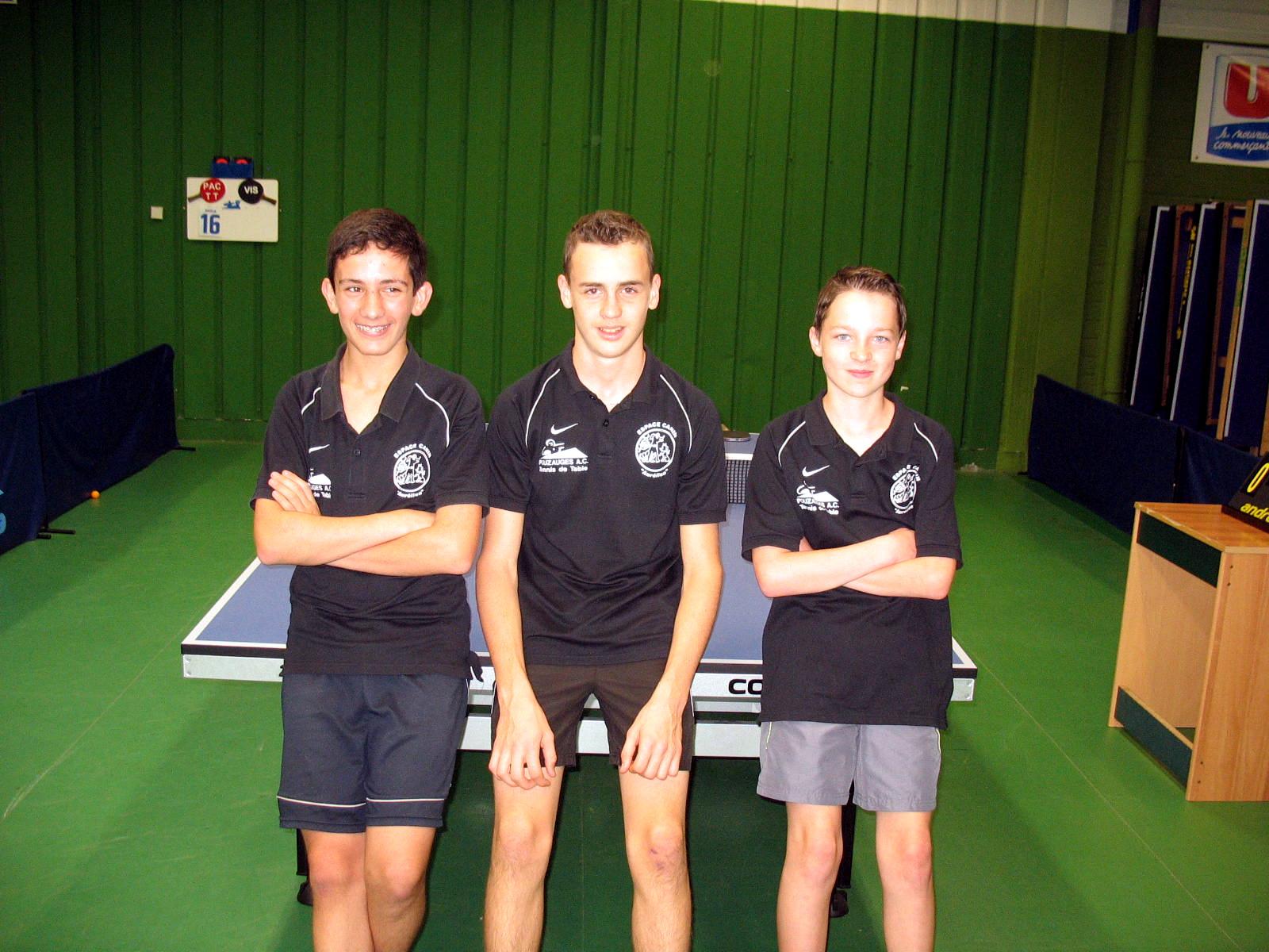 Pouzauges Ac Tennis De Table